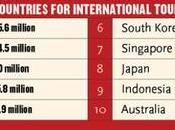 Tourist Countries Where Drink Cheapest