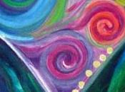 Unlock Healing Power Love Download FREE Copy Chakra Diaries