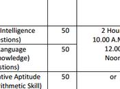 CHSL 2016 Exam, Admit Card, Answer Key, Results