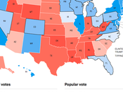 Latest Electoral College Projection