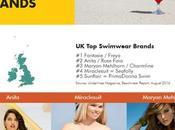 Swimwear Fashion Trends 2016