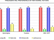 Three National Polls Show Tighter Presidential Race