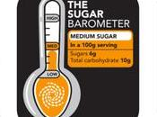 Better South Africa! Launches Sugar Barometer