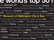TripAdvisor Named Best Museum World 2016