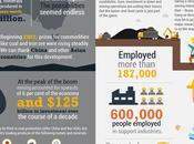 Makings Mining Boom [Infographic]