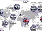 Best Selling Cars Continent 2015 [Infographic]