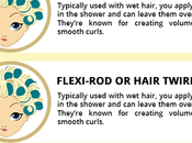 Find Best Rollers [Infographic]