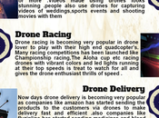 Amazing Uses Drones [Infographic]