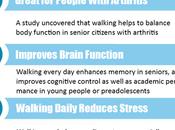 Amazing Benefits Walking Every