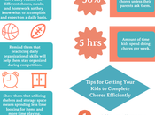 Motivating Your Kids Stay Organized [Infographic]