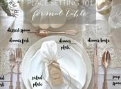 Place Setting Formal Table