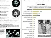 Death Fidel Castro: Newspapers Covered