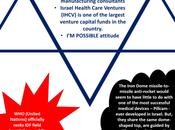 Israel Medical Advances