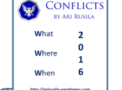 WWW2016 Conflicts Rusila