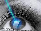 Cost LASIK Surgery Afford