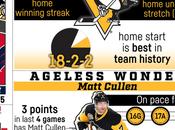 Game Capitals Penguins