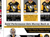 Game Penguins Hurricanes