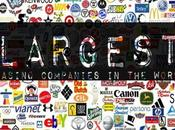 Revenue) Largest Casino Companies World