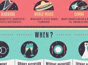 Ultimate Live Music Wedding Guide
