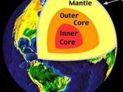 Most Common Abundant Elements Earth's Crust