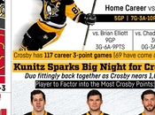 Game Flames Penguins 02.07.17