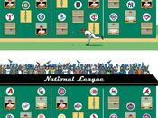 Today Baseball---And Royals