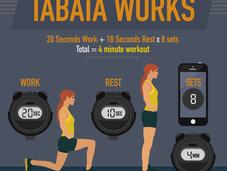 Tabata: Explosive Efficient Workout
