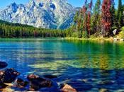 Longest Lakes Entire World