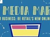 Boost Your Business: Retail's Online Sensation