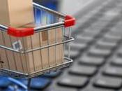E-commerce Daily Thinking Thinkibility Nibble