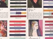 Makeup Match Artists Palette