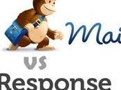 GetResponse MailChimp 150% More Effective Marketer