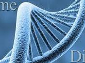 Asperger's Syndrome, Diagnosis Genetic Link