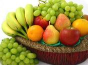 Best Fruits Weight Loss Should Your Diet