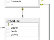 Armellini Logistics Express Lines, Inc.