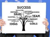 Killing Mistakes Business Leaders