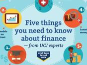 April Financial Literacy Month