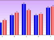American Public Gives Grades Both Parties Congress