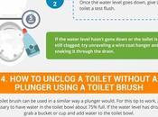 Easy Ways Unclog Blocked Toilet
