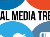 Social Media Trends Ruling 2017