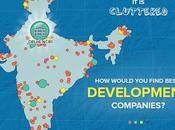 Step-by-Step Guide: Identify Hire Best Mobile Development Companies India