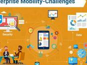 Enterprise Mobility Challenges Businesses Must Address Successful Implementation