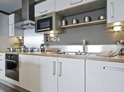 Transform Look Your Kitchen with Modern Equipment