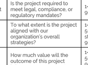 Improving Project Prioritization Process