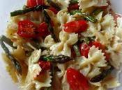 Roasted Tomato Asparagus Salad