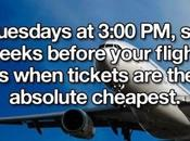 Country with Cheapest Flight Tickets Mile