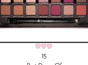 Best Dupes Anastasia Beverly Hills Modern Renaissance Eyeshadow Palette