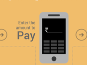 What Code Useful Online Mobile Recharge Software