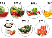 Meal Plan Healthy Body