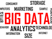 Business Domains With 'Big Data' Opportunities